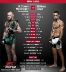 UFC 196 | McGregor vs Diaz