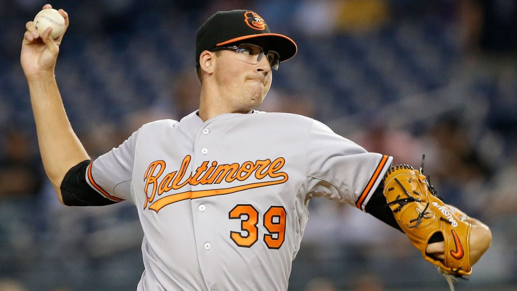 Can Gausman Sneak Fastballs By Rangers?