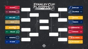 Betting the 2019 NHL Stanley Cup Playoffs