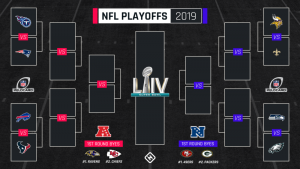 Anything can happen in the Wild Card round