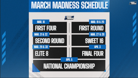 March Madness 2021 News & Notes